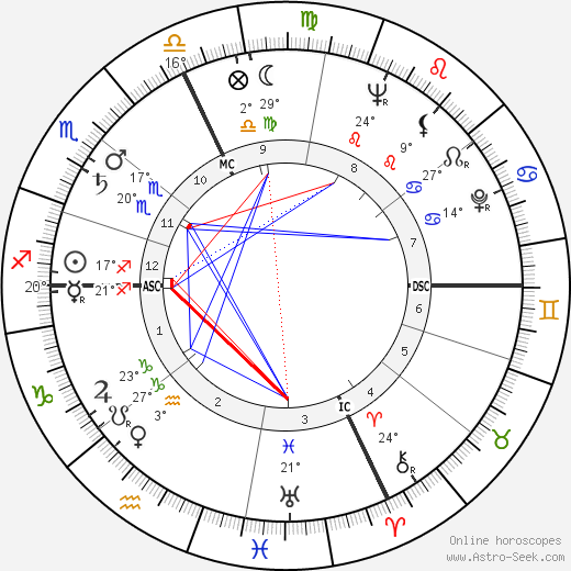 Phyllis Hudson birth chart, biography, wikipedia 2019, 2020