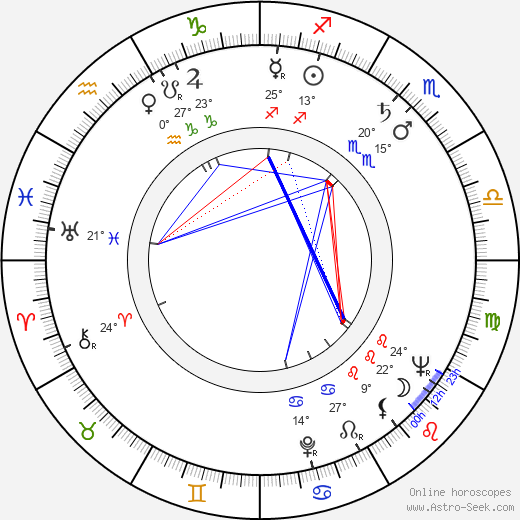 Tien Miao birth chart, biography, wikipedia 2018, 2019