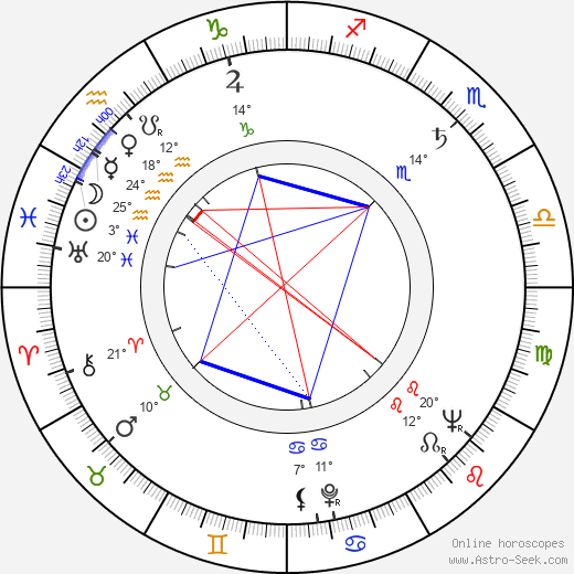 Bernard Musson birth chart, biography, wikipedia 2019, 2020