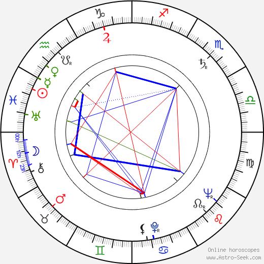 Bert Remsen astro natal birth chart, Bert Remsen horoscope, astrology