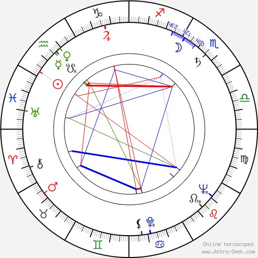 Carlos Paredes birth chart, Carlos Paredes astro natal horoscope, astrology