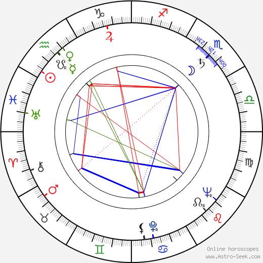 Jean Bastia astro natal birth chart, Jean Bastia horoscope, astrology