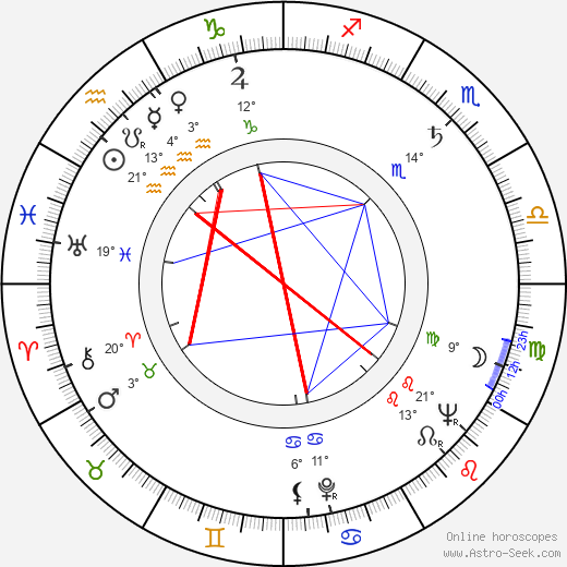 Kerima birth chart, biography, wikipedia 2019, 2020