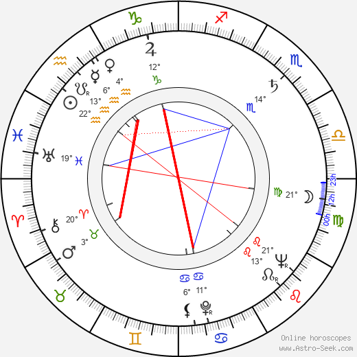 Kim Stanley birth chart, biography, wikipedia 2017, 2018