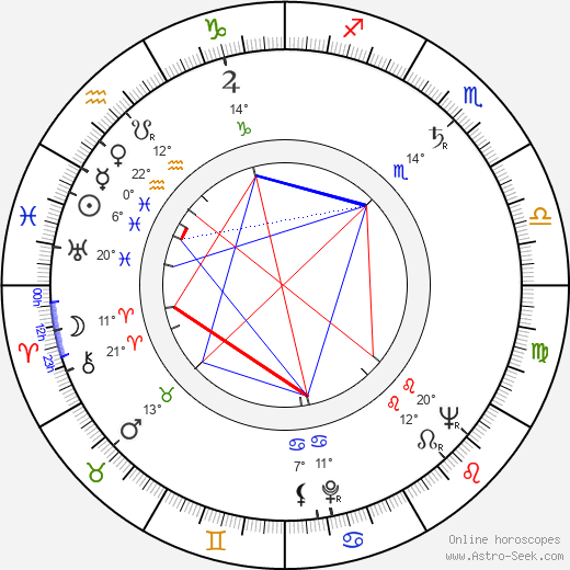Lisa Kirk birth chart, biography, wikipedia 2020, 2021