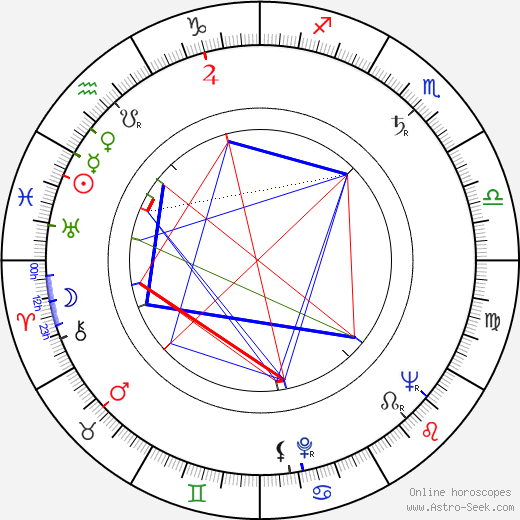 Lisa Kirk birth chart, Lisa Kirk astro natal horoscope, astrology