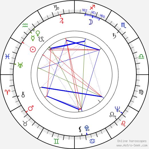 Ron Goodwin astro natal birth chart, Ron Goodwin horoscope, astrology