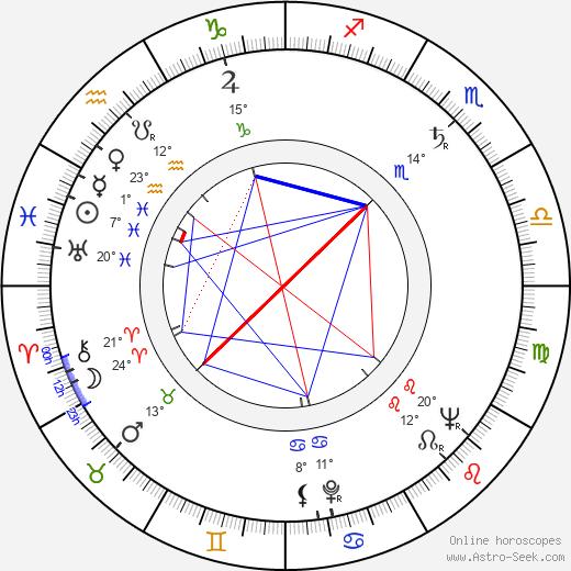 Selma Archerd birth chart, biography, wikipedia 2020, 2021