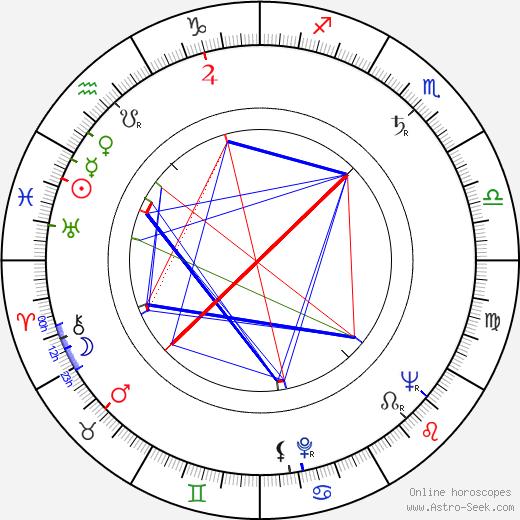 Selma Archerd birth chart, Selma Archerd astro natal horoscope, astrology