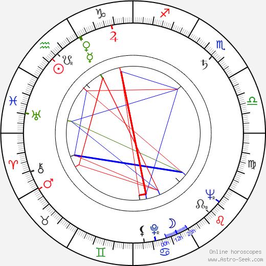 Walker Edmiston astro natal birth chart, Walker Edmiston horoscope, astrology