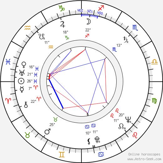 Enrico Medioli birth chart, biography, wikipedia 2020, 2021