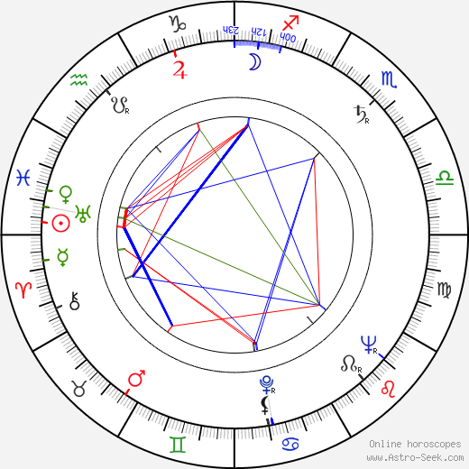 Enrico Medioli birth chart, Enrico Medioli astro natal horoscope, astrology