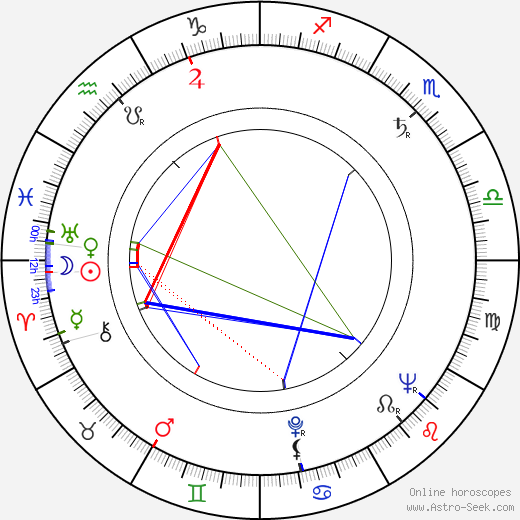 Gerhard Riedmann tema natale, oroscopo, Gerhard Riedmann oroscopi gratuiti, astrologia