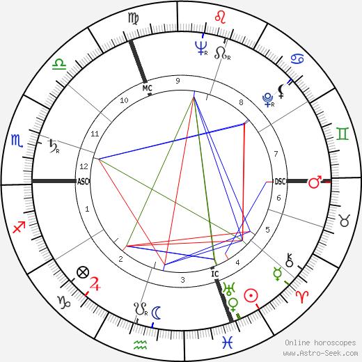 John Ehrlichman tema natale, oroscopo, John Ehrlichman oroscopi gratuiti, astrologia