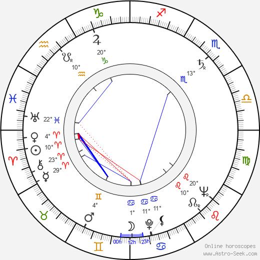 José María Prada birth chart, biography, wikipedia 2018, 2019