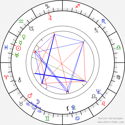 Majlis Granlund birth chart, Majlis Granlund astro natal horoscope, astrology
