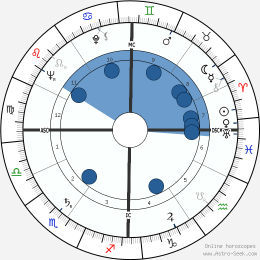 Pierre Boulez wikipedia, horoscope, astrology, instagram