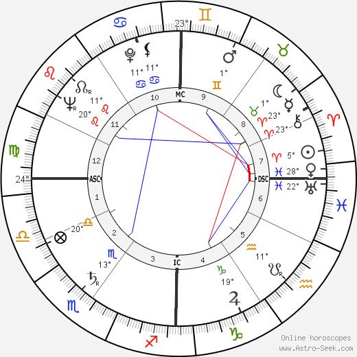 Pierre Boulez tema natale, biography, Biografia da Wikipedia 2020, 2021