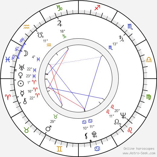 Stipe Gurdulic birth chart, biography, wikipedia 2020, 2021