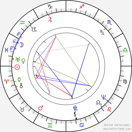 Stipe Gurdulic birth chart, Stipe Gurdulic astro natal horoscope, astrology