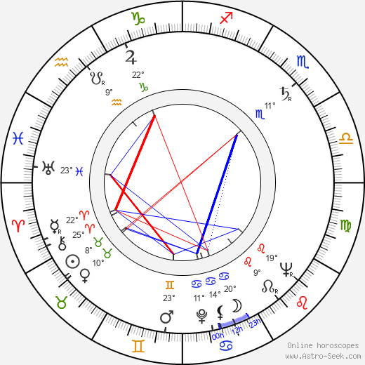 Colette Marchand birth chart, biography, wikipedia 2020, 2021