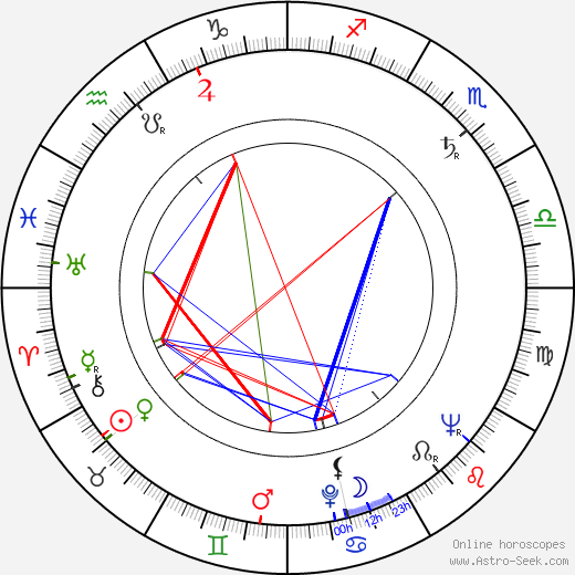 Colette Marchand birth chart, Colette Marchand astro natal horoscope, astrology