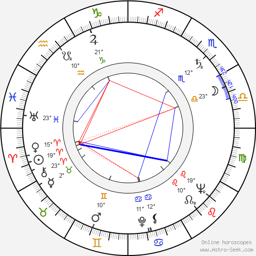 Gerhard Auer birth chart, biography, wikipedia 2020, 2021