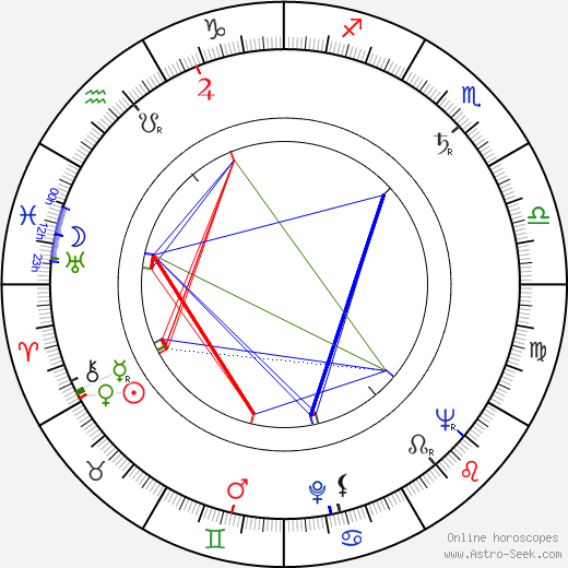 Hugh O'Brian astro natal birth chart, Hugh O'Brian horoscope, astrology