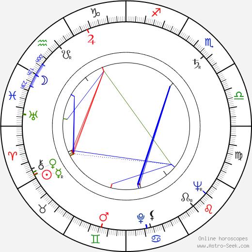 Patric Doonan tema natale, oroscopo, Patric Doonan oroscopi gratuiti, astrologia
