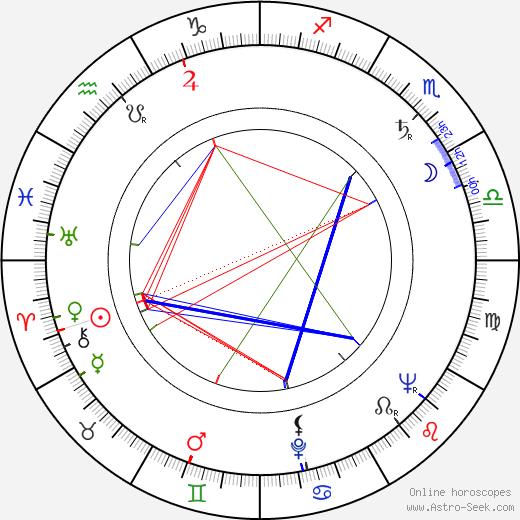 Warren Finnerty tema natale, oroscopo, Warren Finnerty oroscopi gratuiti, astrologia
