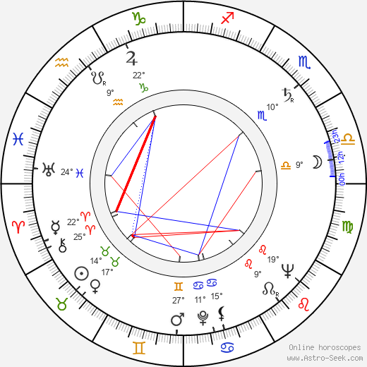 Charles Chaplin Jr. birth chart, biography, wikipedia 2019, 2020
