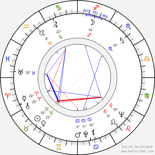 Esko Nevalainen birth chart, biography, wikipedia 2019, 2020