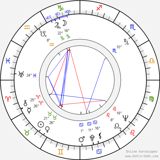 Frank Pierson birth chart, biography, wikipedia 2018, 2019