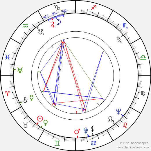 Frank Pierson astro natal birth chart, Frank Pierson horoscope, astrology