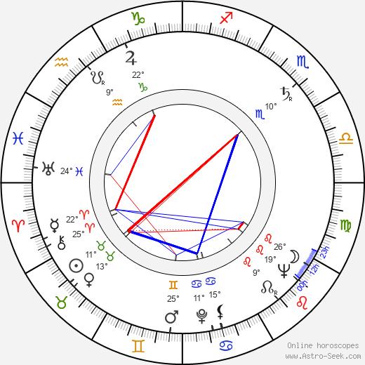 Gilda Sarmento birth chart, biography, wikipedia 2020, 2021