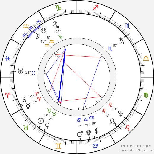Gordon Gostelow birth chart, biography, wikipedia 2018, 2019