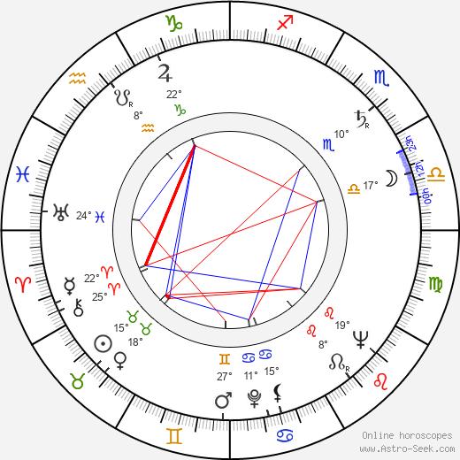 Hédi Temessy birth chart, biography, wikipedia 2019, 2020