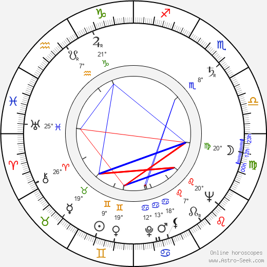 Julian Beck birth chart, biography, wikipedia 2019, 2020