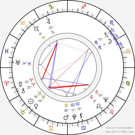 Lilyan Chauvin birth chart, biography, wikipedia 2020, 2021