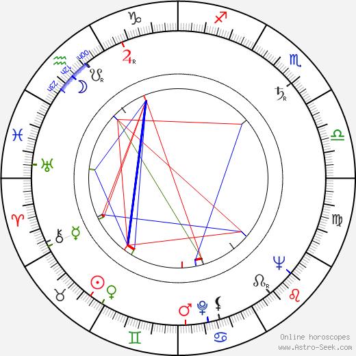 Уна Чаплин Oona Chaplin день рождения гороскоп, Oona Chaplin Натальная карта онлайн