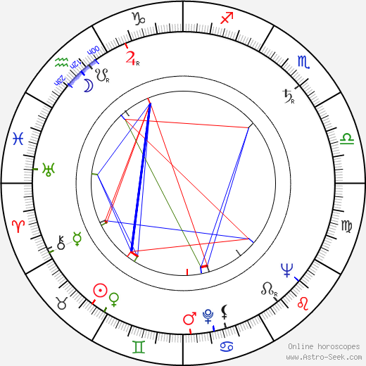 Reidar Särestöniemi astro natal birth chart, Reidar Särestöniemi horoscope, astrology