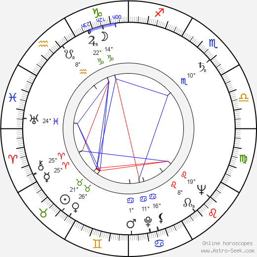 Tibor Biath birth chart, biography, wikipedia 2018, 2019