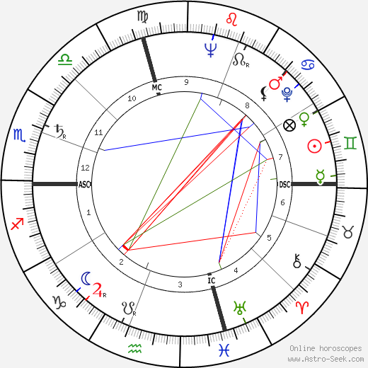 Barbara Bush astro natal birth chart, Barbara Bush horoscope, astrology