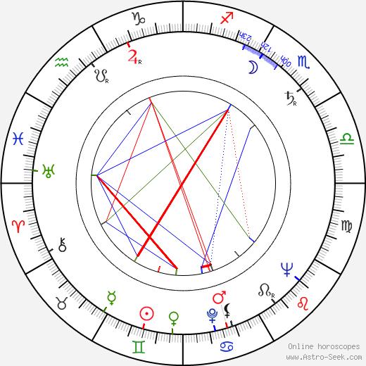 Bill Hayes день рождения гороскоп, Bill Hayes Натальная карта онлайн