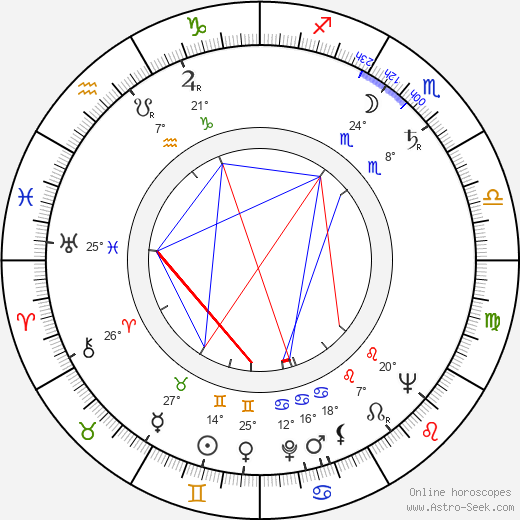 Branislav Bastac birth chart, biography, wikipedia 2019, 2020