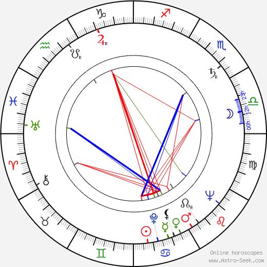 Cara Williams tema natale, oroscopo, Cara Williams oroscopi gratuiti, astrologia