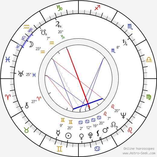 Carlos Alberto birth chart, biography, wikipedia 2018, 2019