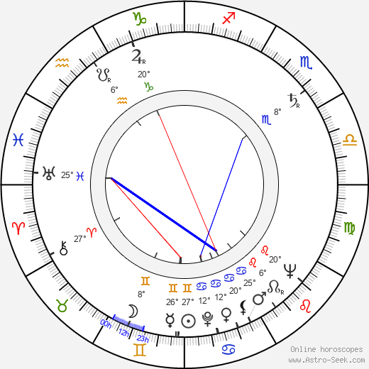 Charlie Drake birth chart, biography, wikipedia 2018, 2019
