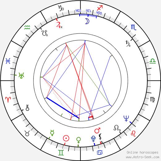 Eero Kosteikko astro natal birth chart, Eero Kosteikko horoscope, astrology