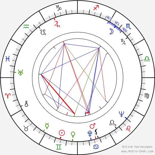 Ele Alenius день рождения гороскоп, Ele Alenius Натальная карта онлайн